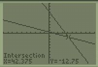 graph intersection