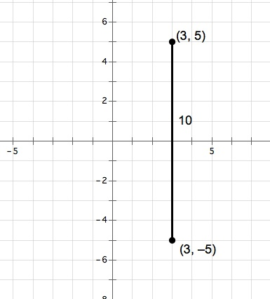 reflection of point t in x-axis